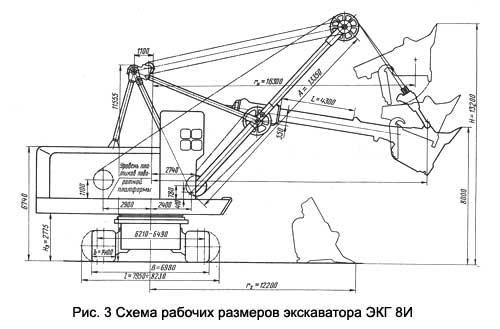 экскаваторов ЭКГ-8И,